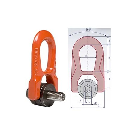 Double Swivel Hoist Rings